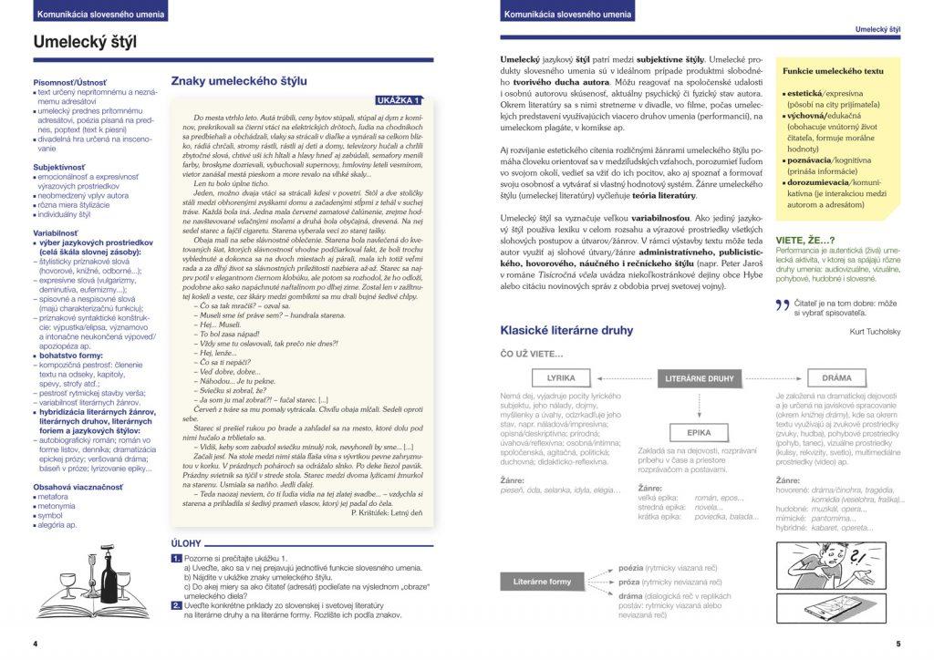 Slovenčina 2 učebnica, stredné školy, prehľad gramatiky, slohové útvary, grafika, DTP